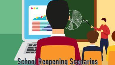 Photo of School Reopening Scenarios